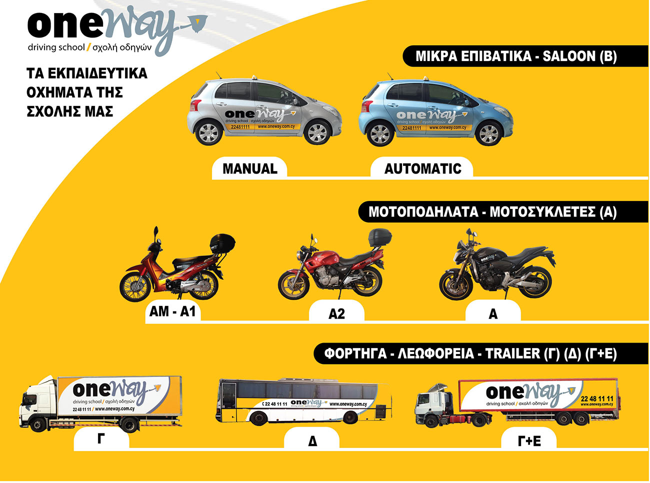 Learner motor driver licence oneway driving school nicosia for Motor city driving school