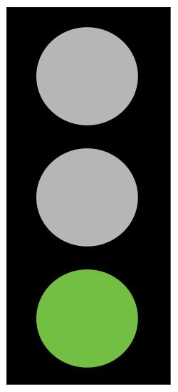 Πράσινος φανός - Το όχημα μπορεί να περασει τη γραμμή στάσης και τους φωτεινούς σηματοδότες και να προχωρήσει, εκτός αν η πορεία του εμποδίζεται από αλλα οχήματα.
